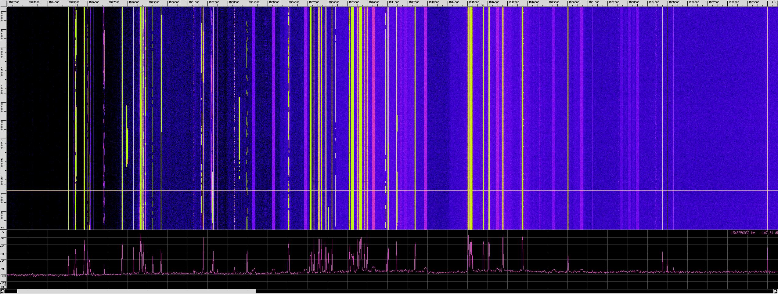 L-band Inmarsat transponders