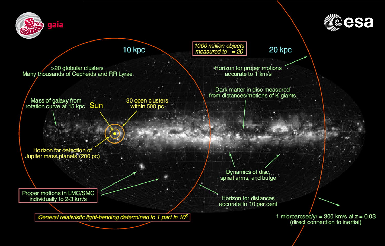gaia spacecraft mission - photo #17