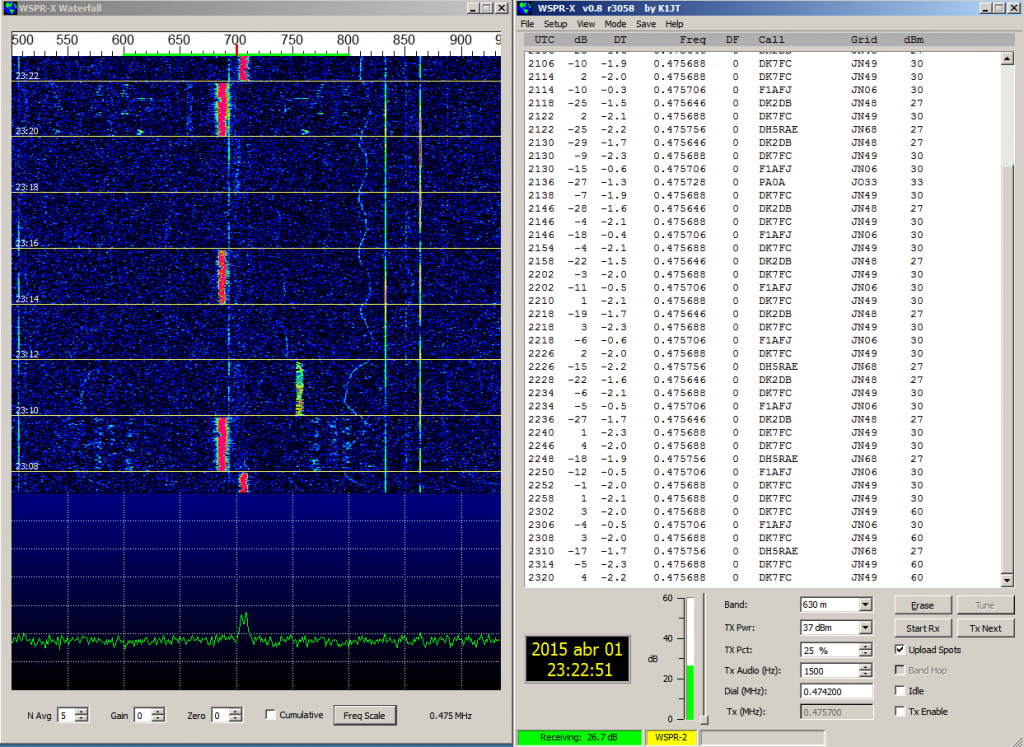 WSPR-2 stations in 477kHz