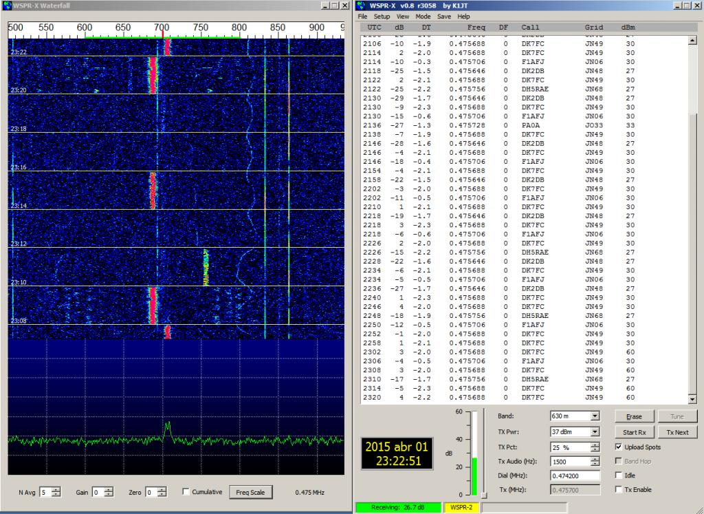 WSPR-2 stations in 477kHz