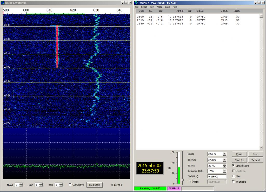 WSPR-15 signals in 136kHz
